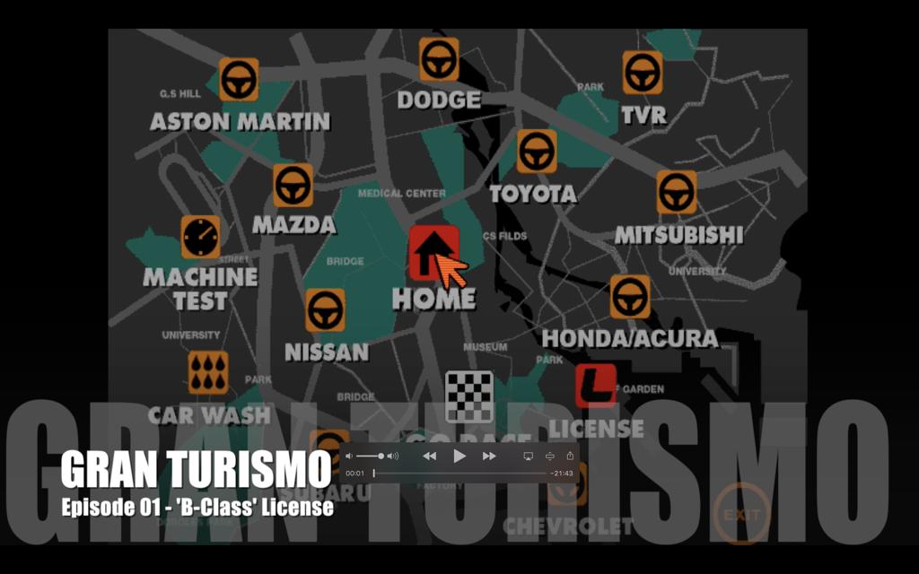 Gran Turismo – E001 – B Class License